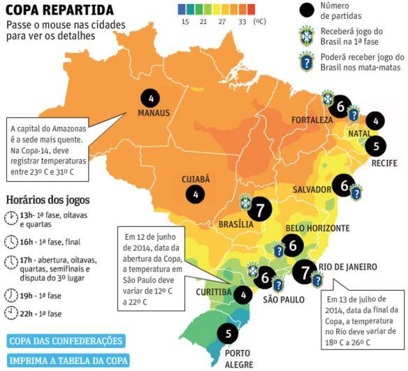 copa_repartida