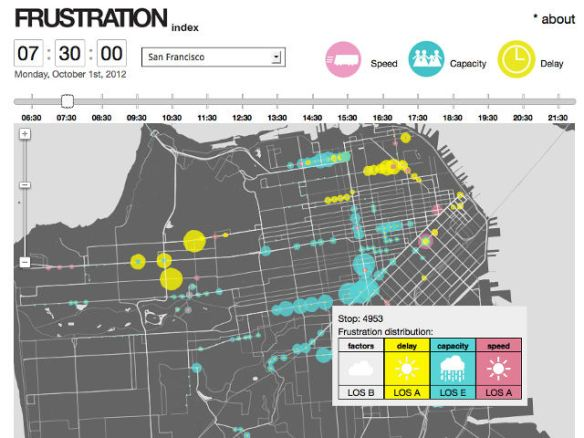 2nd prize winner, Frustration-Index. By Urban Prototyping